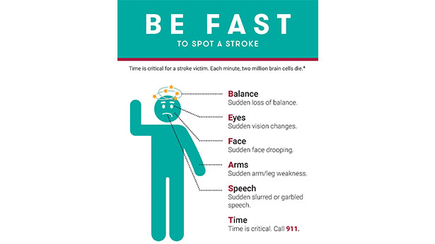 Discover more about how to spot a stroke