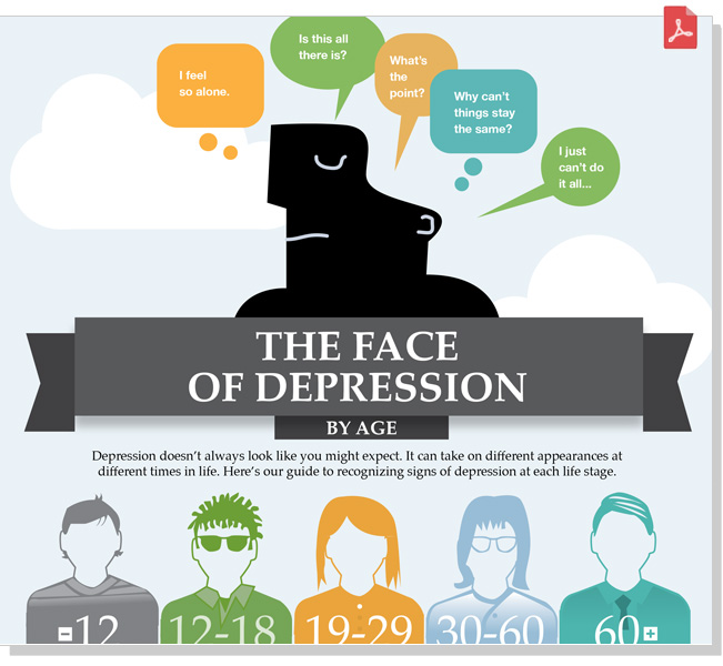 Preview cover          of Face of Depression