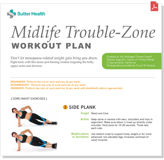 Midlife Troublezone Workout