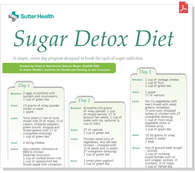 the sugar detox diet